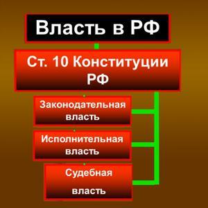 Органы власти Краснослободска