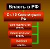 Органы власти в Краснослободске